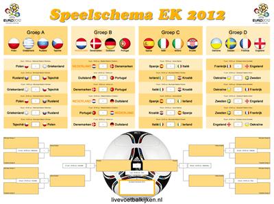 EK Wedstrijdschema 2012